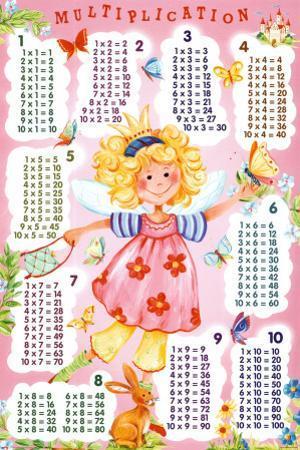 Multiplication Table - Fairy