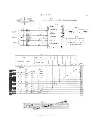 https://imgc.allpostersimages.com/img/posters/music-notation-1810_u-L-PS4JVX0.jpg?p=0