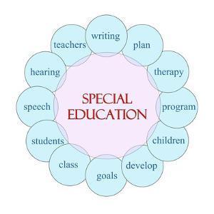 Special Education Circular Word by mybaitshop