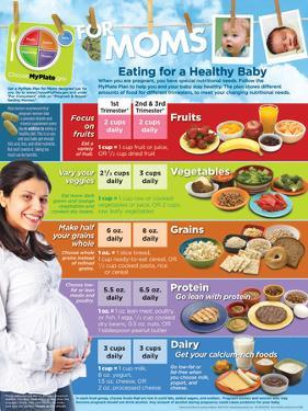 MyPlate for Expecting Moms poster