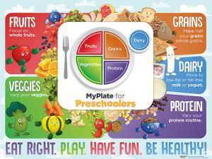 Myplate For Preschoolers Poster Set