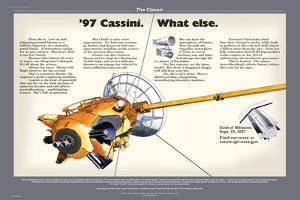 NASA Cassini: The Classic