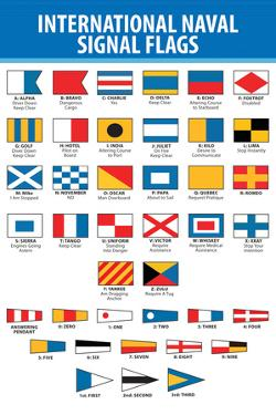 Naval Signal Nautical Flags Transportation Print Plastic Sign