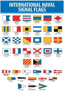 Naval Signal Nautical Flags Transportation Print Poster