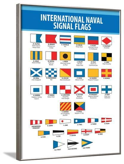 Naval Signal Nautical Flags Transportation Print Poster--Framed Poster