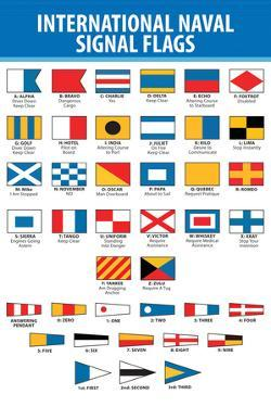 Naval Signal Nautical Flags Transportation