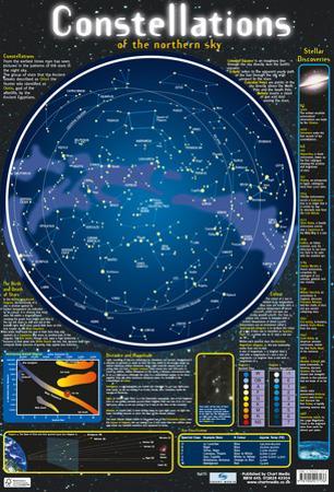 Northern Sky Constellations