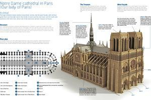 Notre Dame cathedral in Paris (Our lady of Paris).