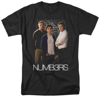 Numbers - Equations