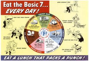 Nutritional Chart Pyramid Eat the Basic 7 WWII War Propaganda Art Print Poster
