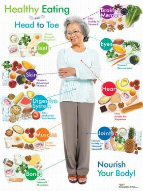 Older Adult Healthy Eating From Head To Toe Poster