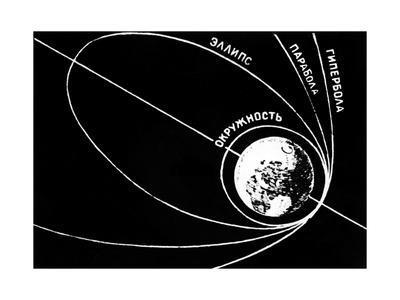 https://imgc.allpostersimages.com/img/posters/orbit-of-sputnik-1-soviet-1957-diagram_u-L-PK0OOD0.jpg?artPerspective=n