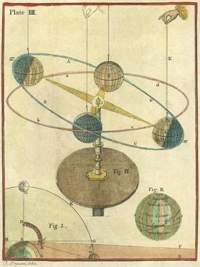 Orbital Activity Demo