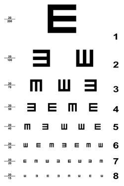Eye Test Chart by oriontrail2