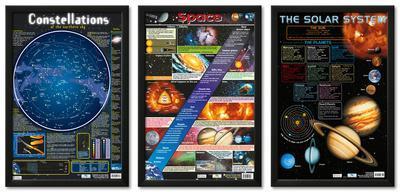 Outter Space Framed Poster Set