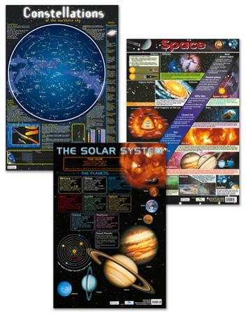 Outter Space Poster Set
