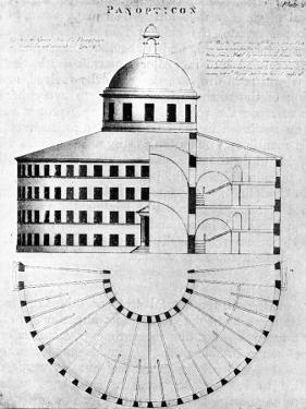 Panopticon -Prison Design by Jeremy Bentham