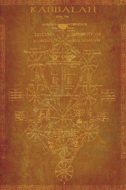 Parchment Kabbalah