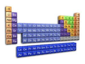 Periodic Table by PASIEKA
