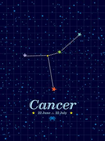 Cancer by Patricia Pino