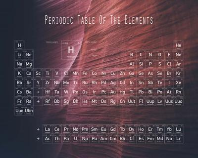 https://imgc.allpostersimages.com/img/posters/periodic-table-canyon-wall_u-L-F92LKE0.jpg?artPerspective=n