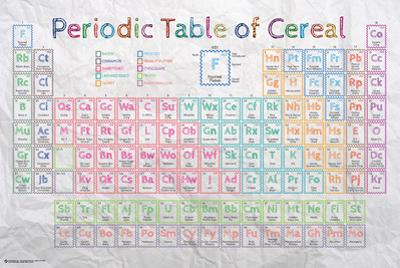 Periodic Table of Cereal