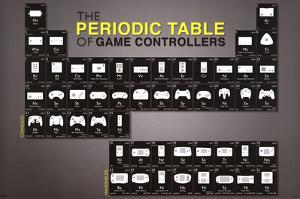 Periodic Table of Game Control