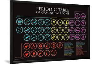 Periodic Table Of Gaming Weapons