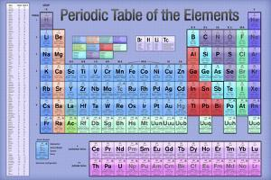 Periodic Table of the Elements Blue Scientific Chart