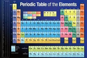 Periodic table of elements posters for sale at allposters periodic table of the elements dark blue urtaz Images