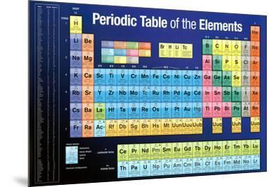 Periodic Table of the Elements Dark Blue