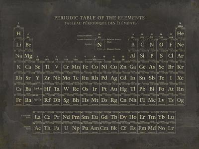 https://imgc.allpostersimages.com/img/posters/periodic-table_u-L-F93PNQ0.jpg?artPerspective=n