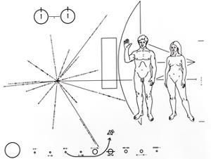 Pictorial Plaque on Pioneer 10 And 11