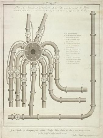https://imgc.allpostersimages.com/img/posters/plan-of-a-receiver-and-distributor-at-the-london-bridge-waterworks-1780_u-L-PTHCGY0.jpg?p=0