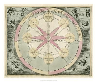 https://imgc.allpostersimages.com/img/posters/planetary-chart-i_u-L-F5JOZG0.jpg?artPerspective=n