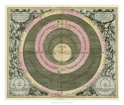https://imgc.allpostersimages.com/img/posters/planetary-chart-ii_u-L-F5JOZH0.jpg?artPerspective=n