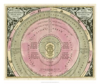 https://imgc.allpostersimages.com/img/posters/planetary-chart-iii_u-L-F5JOZI0.jpg?artPerspective=n