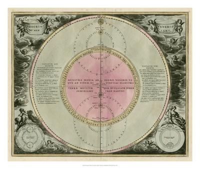https://imgc.allpostersimages.com/img/posters/planetary-chart-iv_u-L-F5JP1J0.jpg?artPerspective=n
