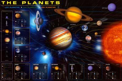 https://imgc.allpostersimages.com/img/posters/planets_u-L-EQ15G0.jpg?artPerspective=n