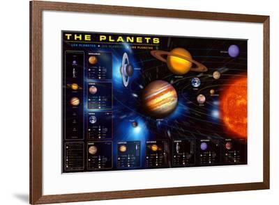 Planets--Framed Poster