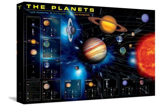 Planets--Stretched Canvas