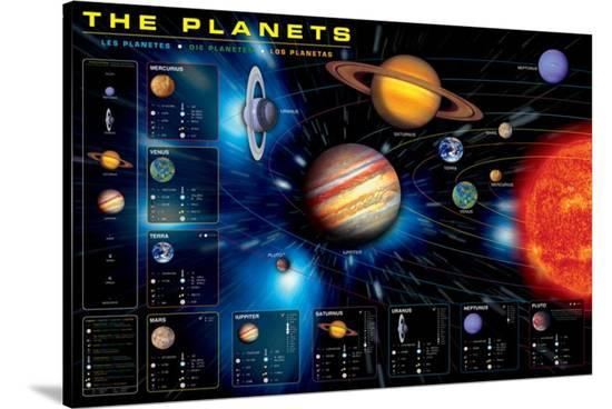 Planets--Stretched Canvas Print