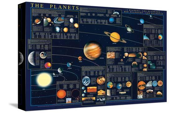 Planets-Libero Patrignani-Stretched Canvas