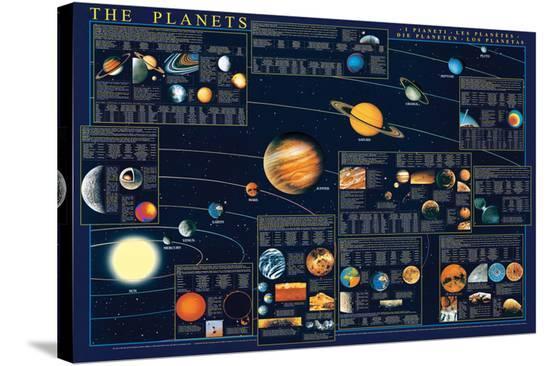 Planets-Libero Patrignani-Stretched Canvas Print
