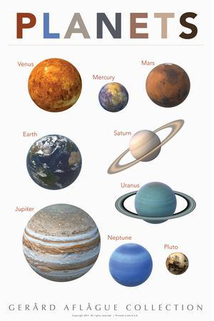 https://imgc.allpostersimages.com/img/posters/planets_u-L-Q19NFBE0.jpg?artPerspective=n
