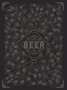 The Diagram of Beer by Pop Chart Lab
