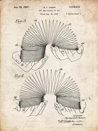 https://imgc.allpostersimages.com/img/posters/pp125-vintage-parchment-slinky-toy-patent-poster_u-L-Q1CRUBP0.jpg?artPerspective=n
