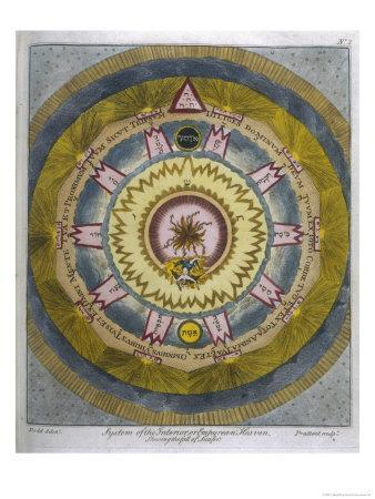 System of the Empyrean or Interior Heaven Showing the Fall of Lucifer