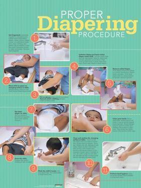 Proper Diapering Procedures Educational Laminated Poster
