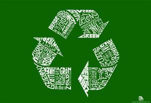 Recycle Green Languages Text Poster
